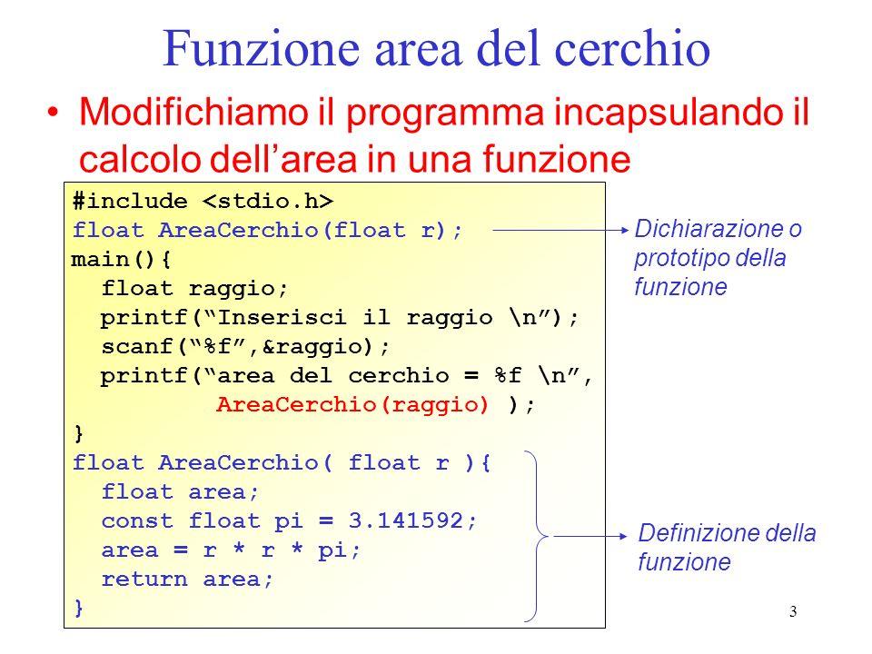 3 Funzione area del cerchio Modifichiamo il programma incapsulando il calcolo dellarea in una funzione #include float AreaCerchio(float r); main(){ fl
