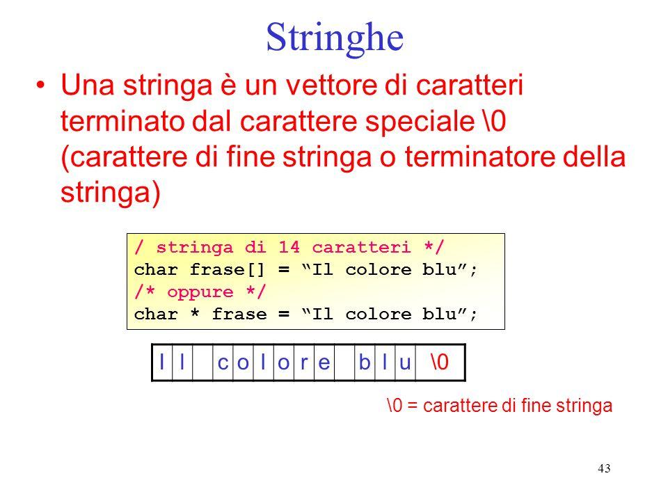 43 Stringhe Una stringa è un vettore di caratteri terminato dal carattere speciale \0 (carattere di fine stringa o terminatore della stringa) / string