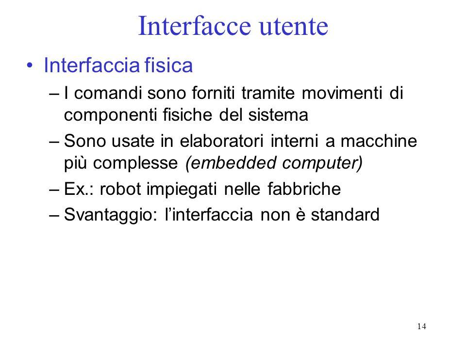 14 Interfacce utente Interfaccia fisica –I comandi sono forniti tramite movimenti di componenti fisiche del sistema –Sono usate in elaboratori interni