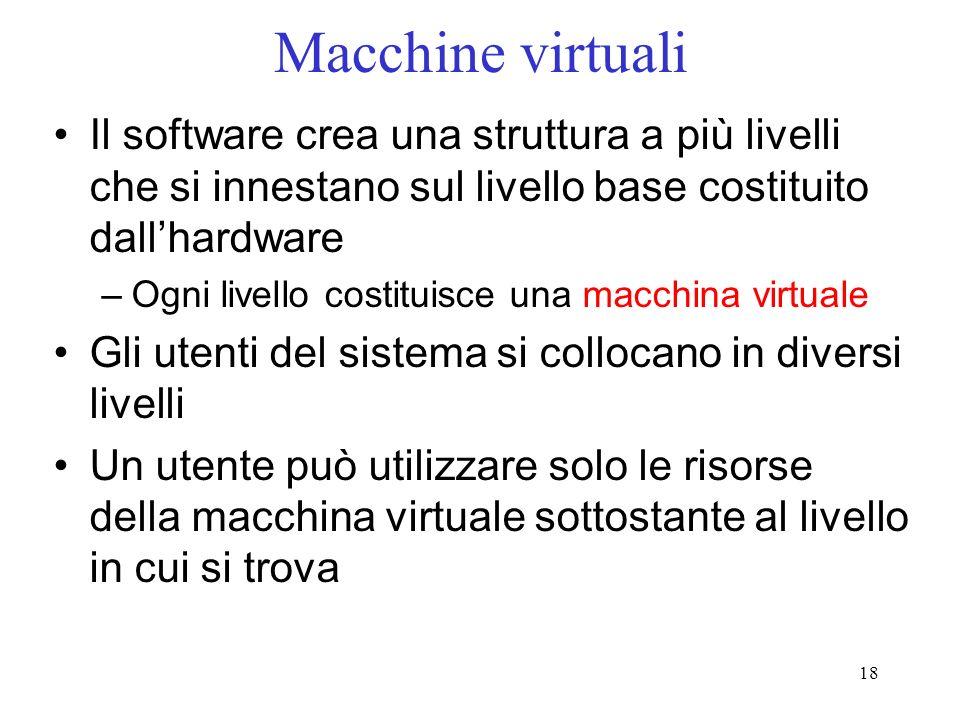 18 Macchine virtuali Il software crea una struttura a più livelli che si innestano sul livello base costituito dallhardware –Ogni livello costituisce