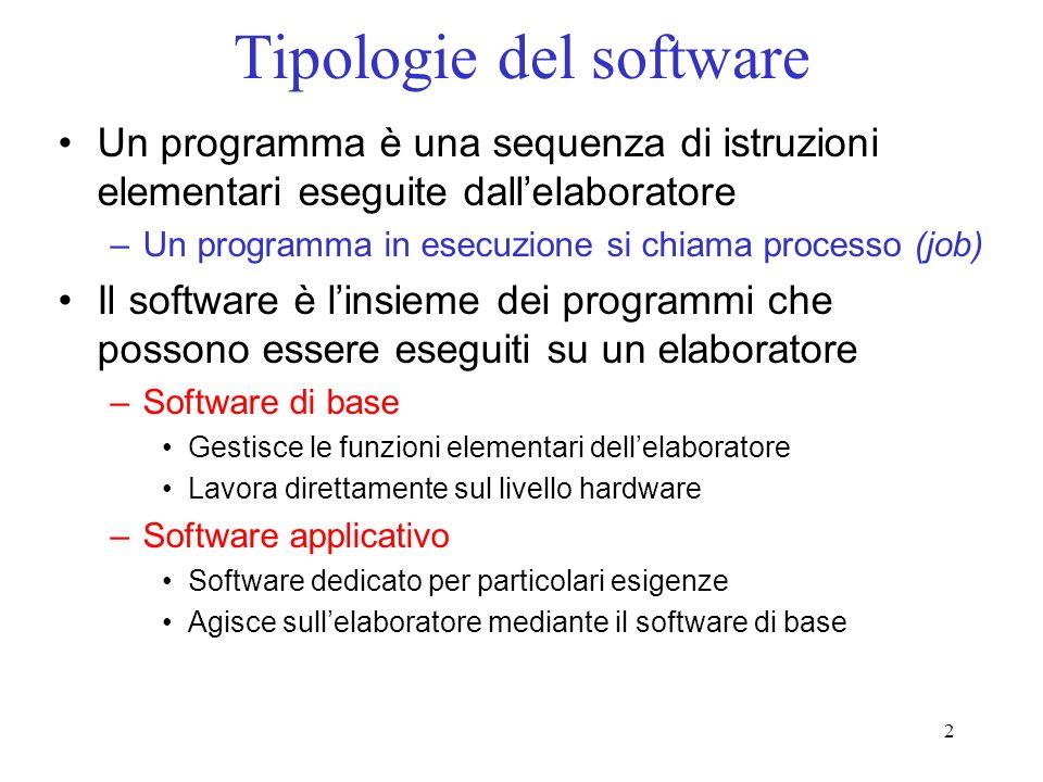 2 Tipologie del software Un programma è una sequenza di istruzioni elementari eseguite dallelaboratore –Un programma in esecuzione si chiama processo (job) Il software è linsieme dei programmi che possono essere eseguiti su un elaboratore –Software di base Gestisce le funzioni elementari dellelaboratore Lavora direttamente sul livello hardware –Software applicativo Software dedicato per particolari esigenze Agisce sullelaboratore mediante il software di base