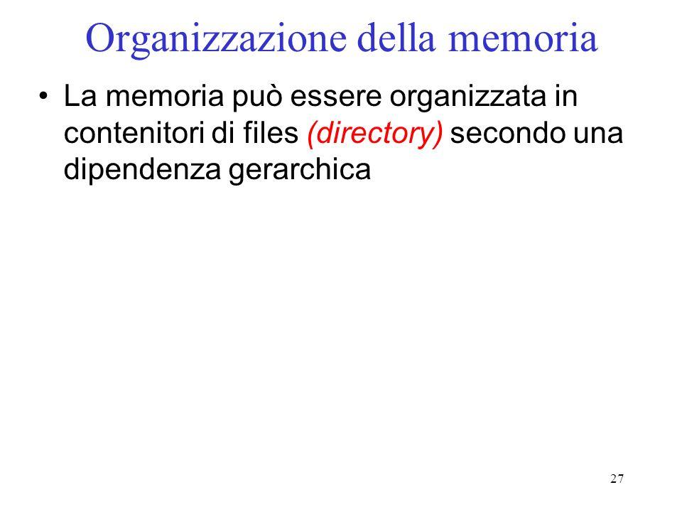 27 Organizzazione della memoria La memoria può essere organizzata in contenitori di files (directory) secondo una dipendenza gerarchica