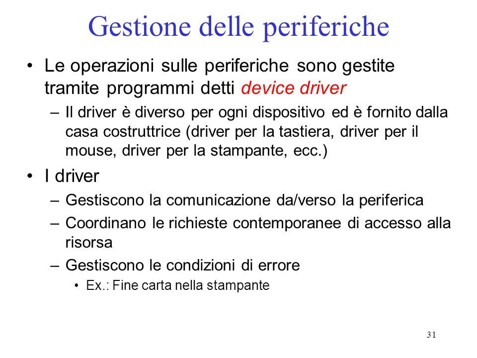 31 Gestione delle periferiche Le operazioni sulle periferiche sono gestite tramite programmi detti device driver –Il driver è diverso per ogni disposi