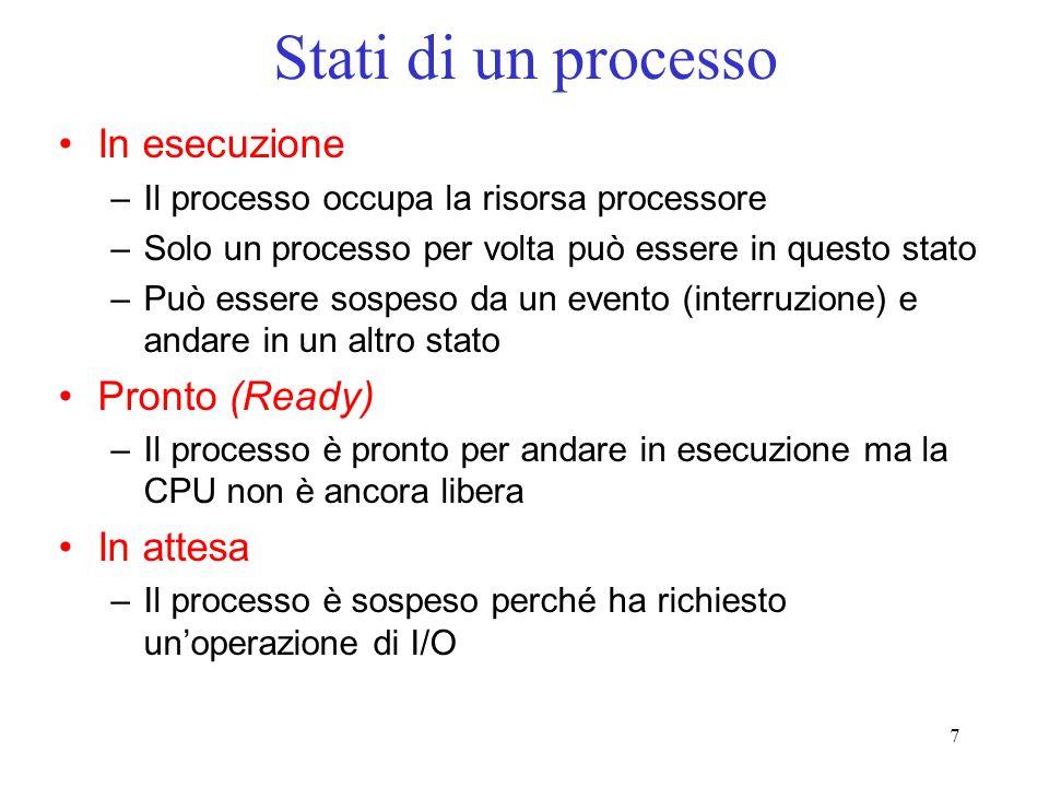 7 Stati di un processo In esecuzione –Il processo occupa la risorsa processore –Solo un processo per volta può essere in questo stato –Può essere sosp