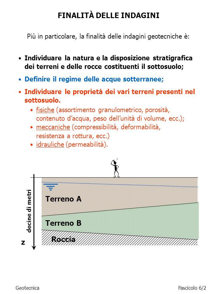 Per effetto del campionamento le tensioni totali si annullano: Nascono pressioni interstiziali negative: Da ciò deriva uno stato sferico di tensioni efficaci positive: In definitiva: u r <0 z = r =0 x = r =0 z = -u r >0 x =-u r >0 GeotecnicaFascicolo 6/23