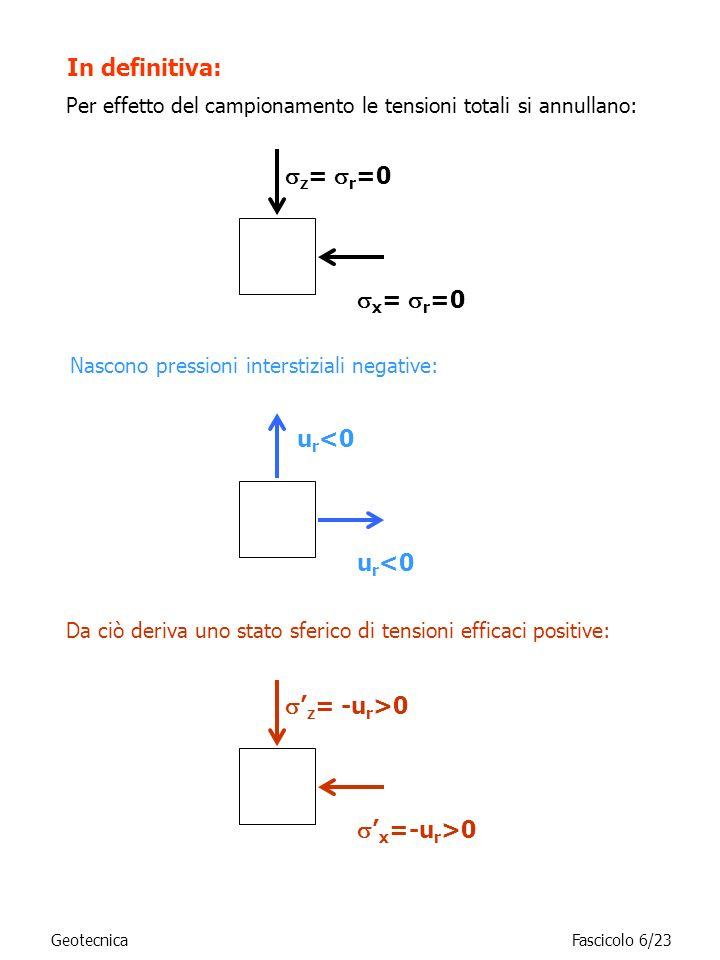 Per effetto del campionamento le tensioni totali si annullano: Nascono pressioni interstiziali negative: Da ciò deriva uno stato sferico di tensioni e