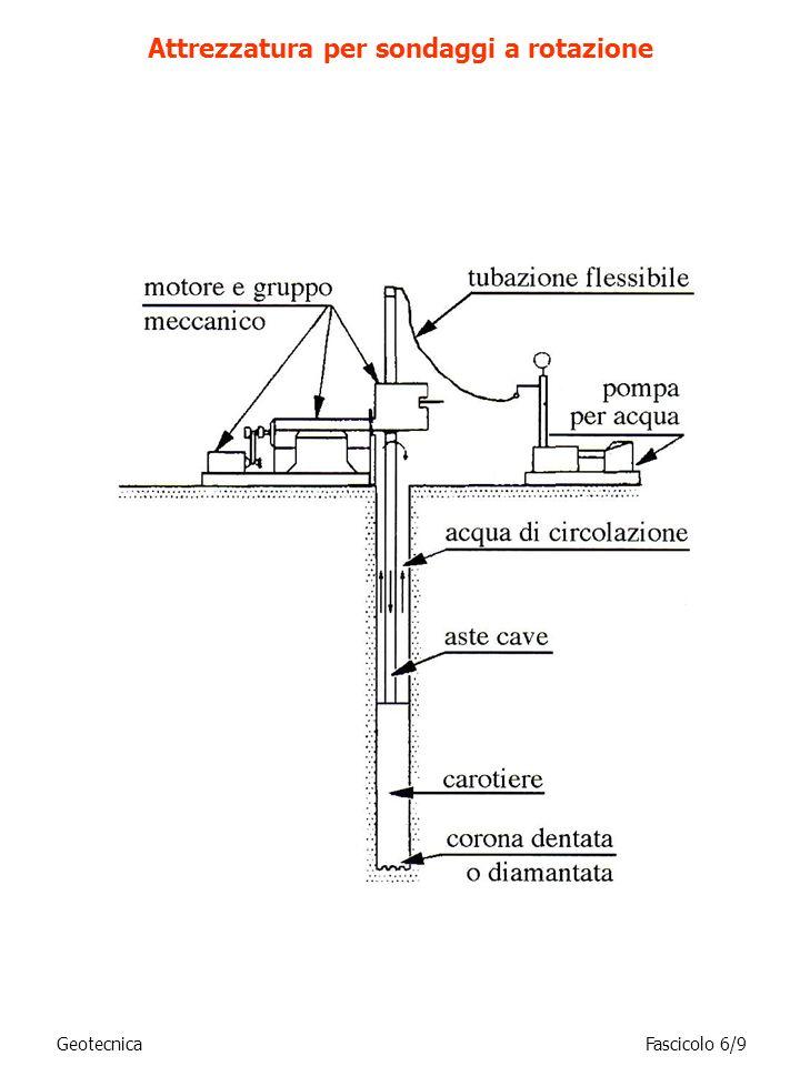 GeotecnicaFascicolo 6/10 (a) (b) Doppio carotiere (a) Attrezzature per perforazione a distruzione (b)