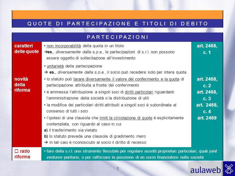1 P A R T E C I P A Z I O N I caratteri delle quote non incorporabilità della quota in un titolo es., diversamente dalla s.p.a., le partecipazioni di s.r.l.