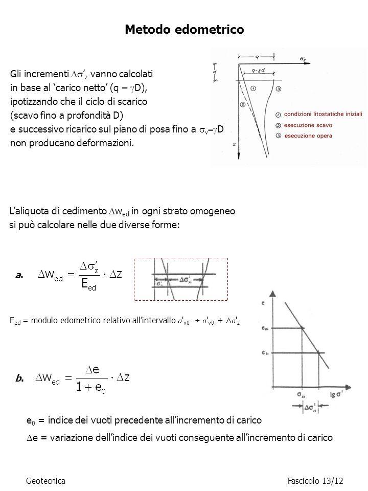 E ed = modulo edometrico relativo allintervallo ' v0 ÷ ' v0 + ' z e 0 = indice dei vuoti precedente allincremento di carico e = variazione dellindice