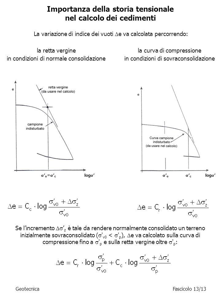 Importanza della storia tensionale nel calcolo dei cedimenti la curva di compressione in condizioni di sovraconsolidazione la retta vergine in condizi