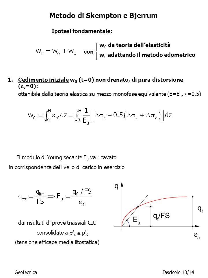 Metodo di Skempton e Bjerrum 1.Cedimento iniziale w 0 (t=0) non drenato, di pura distorsione ( v =0): ottenibile dalla teoria elastica su mezzo monofa