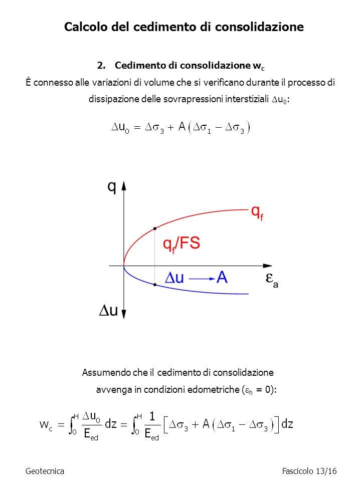 2.Cedimento di consolidazione w c È connesso alle variazioni di volume che si verificano durante il processo di dissipazione delle sovrapressioni inte
