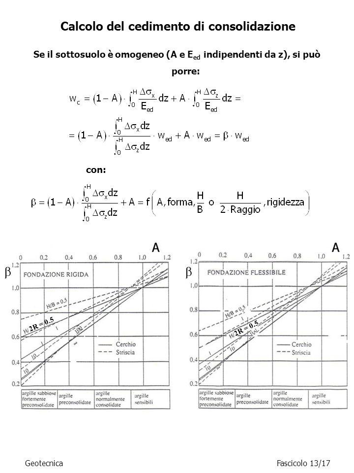 Se il sottosuolo è omogeneo (A e E ed indipendenti da z), si può porre: con: Calcolo del cedimento di consolidazione GeotecnicaFascicolo 13/17 2R = 0.