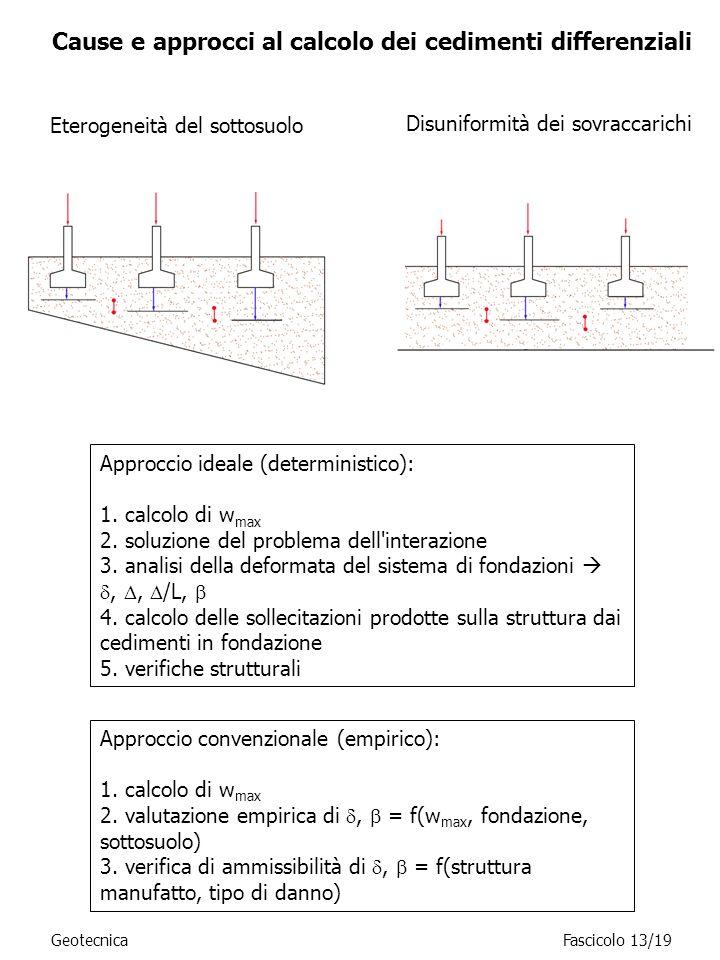 Cause e approcci al calcolo dei cedimenti differenziali Approccio ideale (deterministico): 1. calcolo di w max 2. soluzione del problema dell'interazi