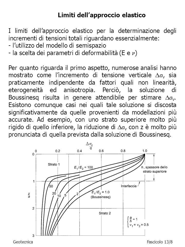 I limiti dellapproccio elastico per la determinazione degli incrementi di tensioni totali riguardano essenzialmente: - lutilizzo del modello di semisp