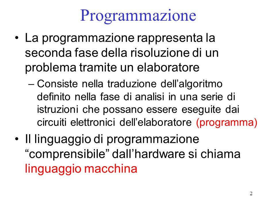 2 Programmazione La programmazione rappresenta la seconda fase della risoluzione di un problema tramite un elaboratore –Consiste nella traduzione dell