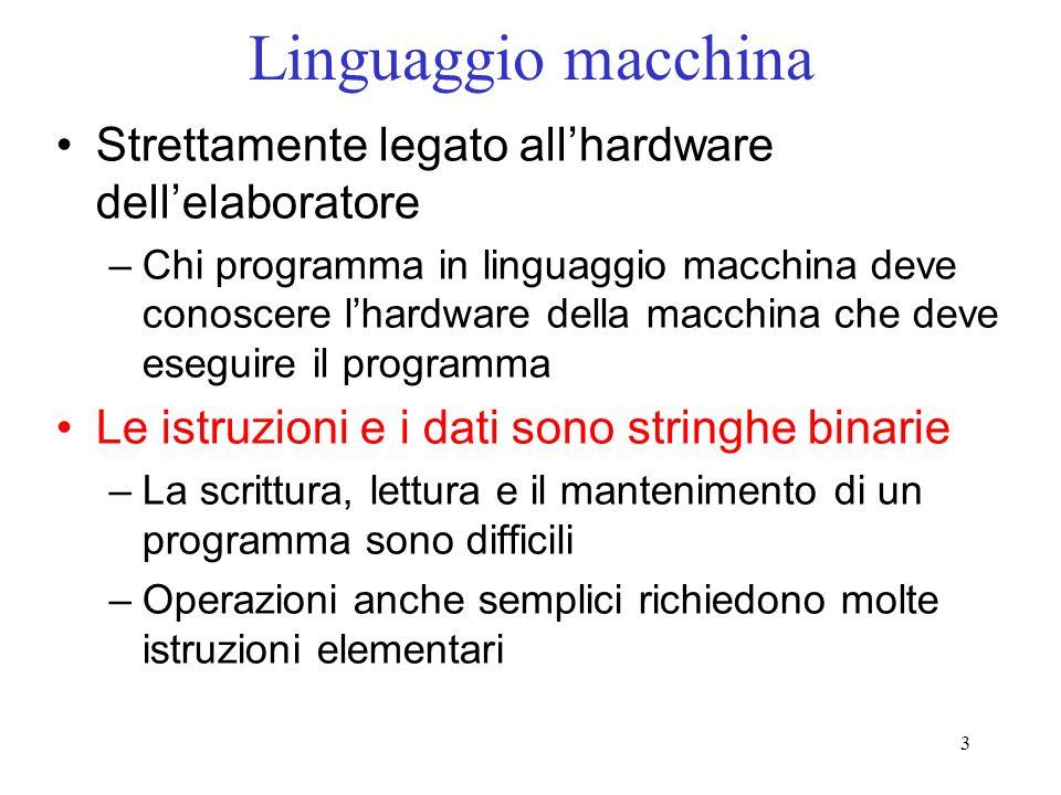 3 Linguaggio macchina Strettamente legato allhardware dellelaboratore –Chi programma in linguaggio macchina deve conoscere lhardware della macchina ch
