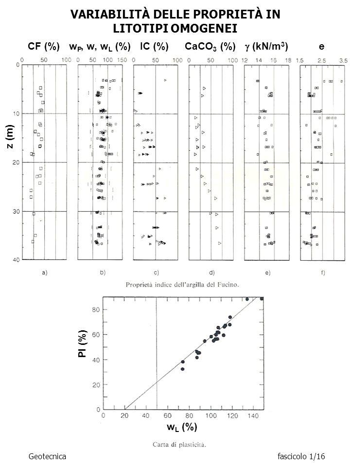 VARIABILITÀ DELLE PROPRIETÀ IN LITOTIPI OMOGENEI Geotecnicafascicolo 1/16 z (m) CF (%)e w P, w, w L (%)IC (%)CaCO 3 (%) (kN/m 3 ) w L (%) PI (%)