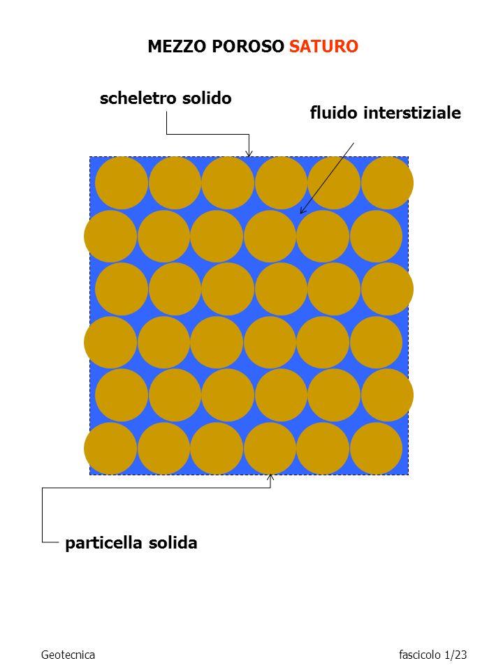 particella solida scheletro solido fluido interstiziale MEZZO POROSO SATURO Geotecnicafascicolo 1/23
