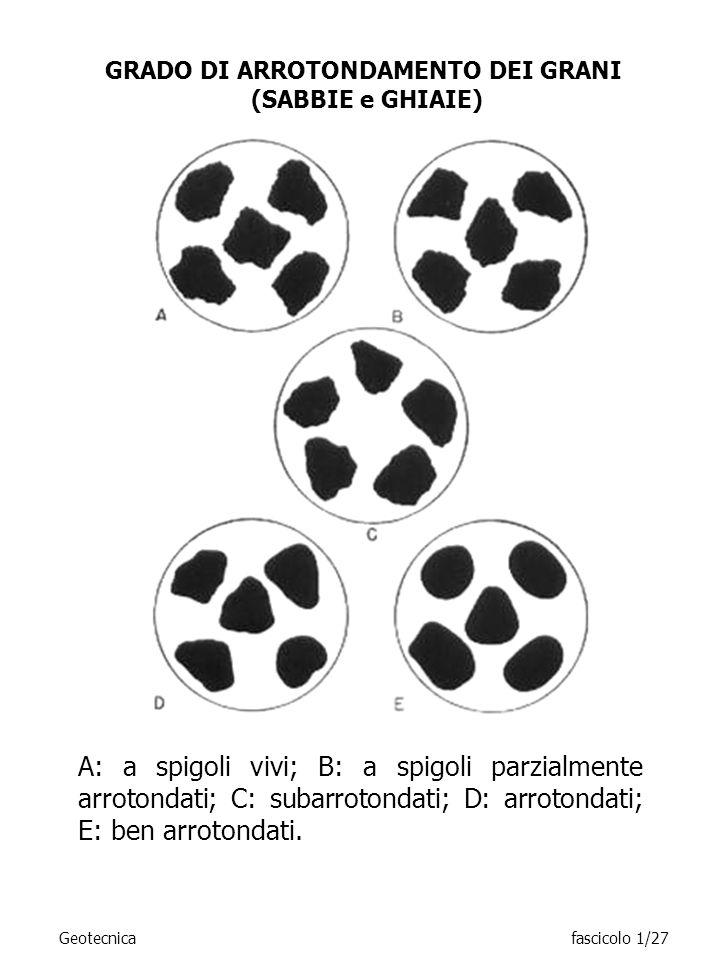 GRADO DI ARROTONDAMENTO DEI GRANI (SABBIE e GHIAIE) A: a spigoli vivi; B: a spigoli parzialmente arrotondati; C: subarrotondati; D: arrotondati; E: be