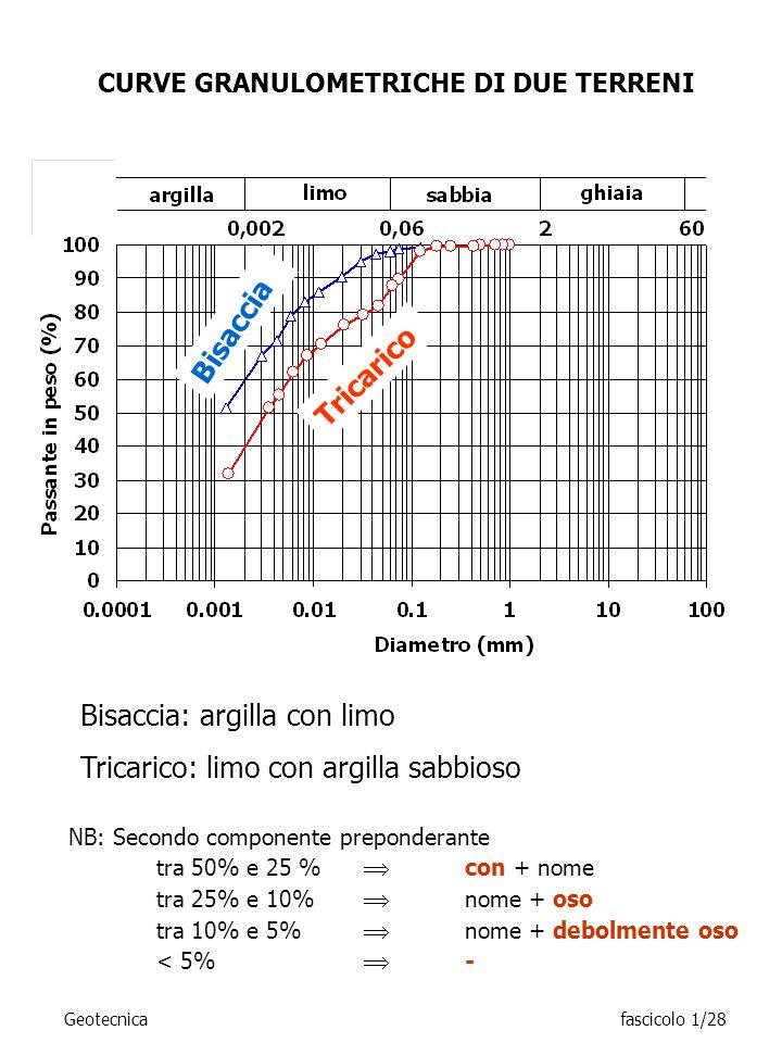 CURVE GRANULOMETRICHE DI DUE TERRENI Tricarico Bisaccia Bisaccia: argilla con limo Tricarico: limo con argilla sabbioso Geotecnicafascicolo 1/28 NB: S