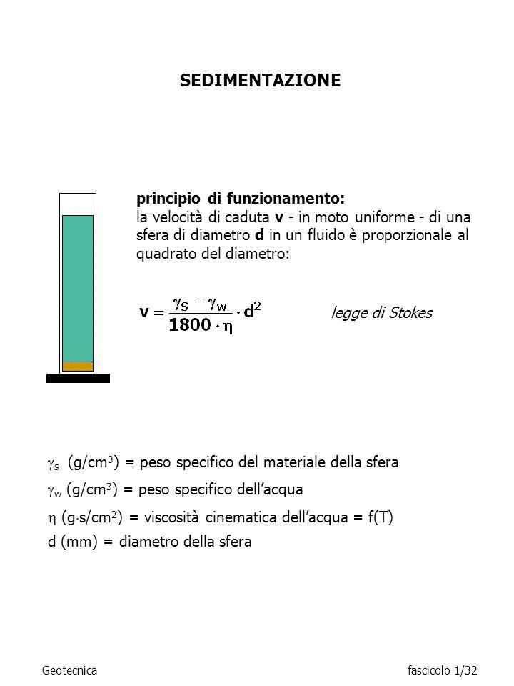 principio di funzionamento: la velocità di caduta v - in moto uniforme - di una sfera di diametro d in un fluido è proporzionale al quadrato del diame