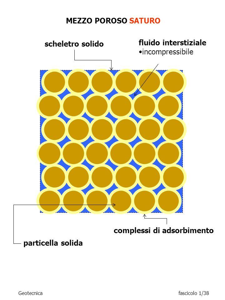 particella solida scheletro solido fluido interstiziale incompressibile MEZZO POROSO SATURO complessi di adsorbimento Geotecnicafascicolo 1/38