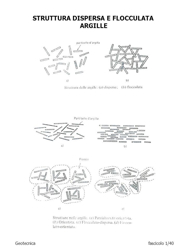 STRUTTURA DISPERSA E FLOCCULATA ARGILLE Geotecnicafascicolo 1/40