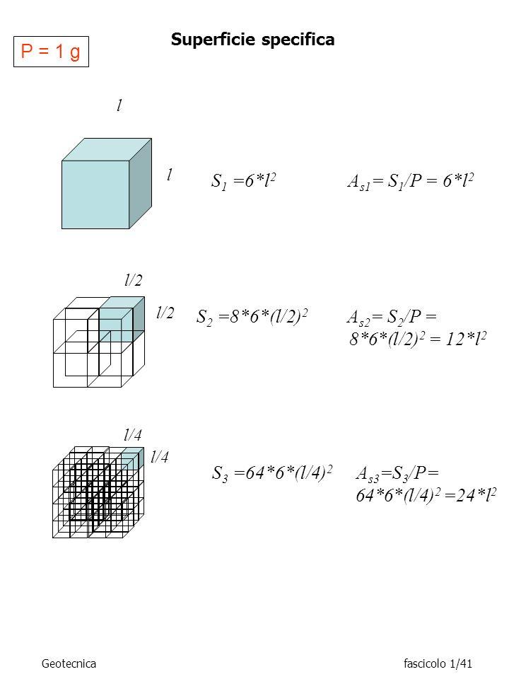 l l l/2l/2 l/2l/2 l/4l/4 l/4l/4 S 1 =6*l 2 A s1 = S 1 /P = 6*l 2 S 2 =8*6*(l/2) 2 A s2 = S 2 /P = ________________8*6*(l/2) 2 = 12*l 2 S 3 =64*6*(l/4)