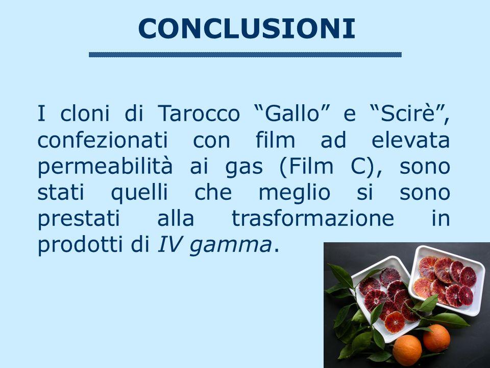 CONCLUSIONI I cloni di Tarocco Gallo e Scirè, confezionati con film ad elevata permeabilità ai gas (Film C), sono stati quelli che meglio si sono pres