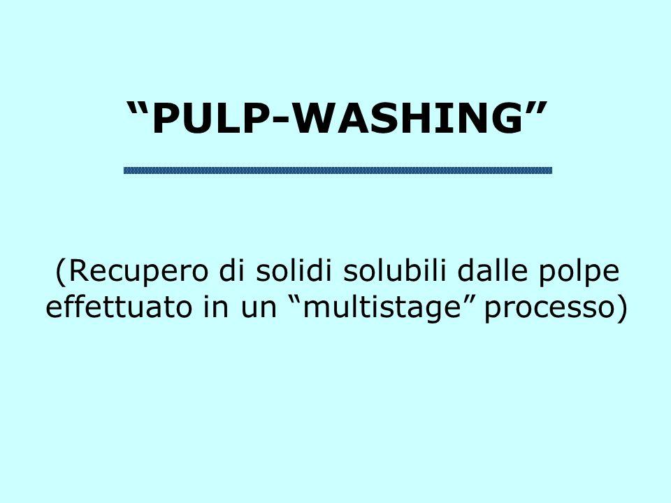 PULP-WASHING (Recupero di solidi solubili dalle polpe effettuato in un multistage processo)