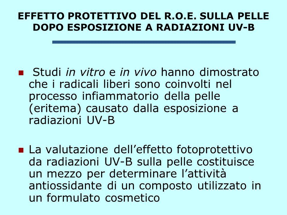 EFFETTO PROTETTIVO DEL R.O.E.