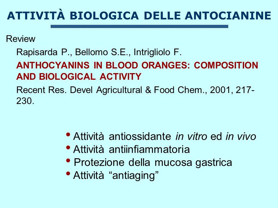 ATTIVITÀ BIOLOGICA DELLE ANTOCIANINE Review Rapisarda P., Bellomo S.E., Intrigliolo F.