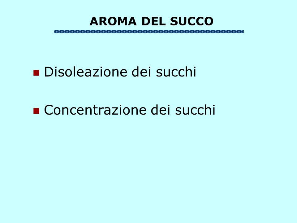 Disoleazione dei succhi Concentrazione dei succhi AROMA DEL SUCCO