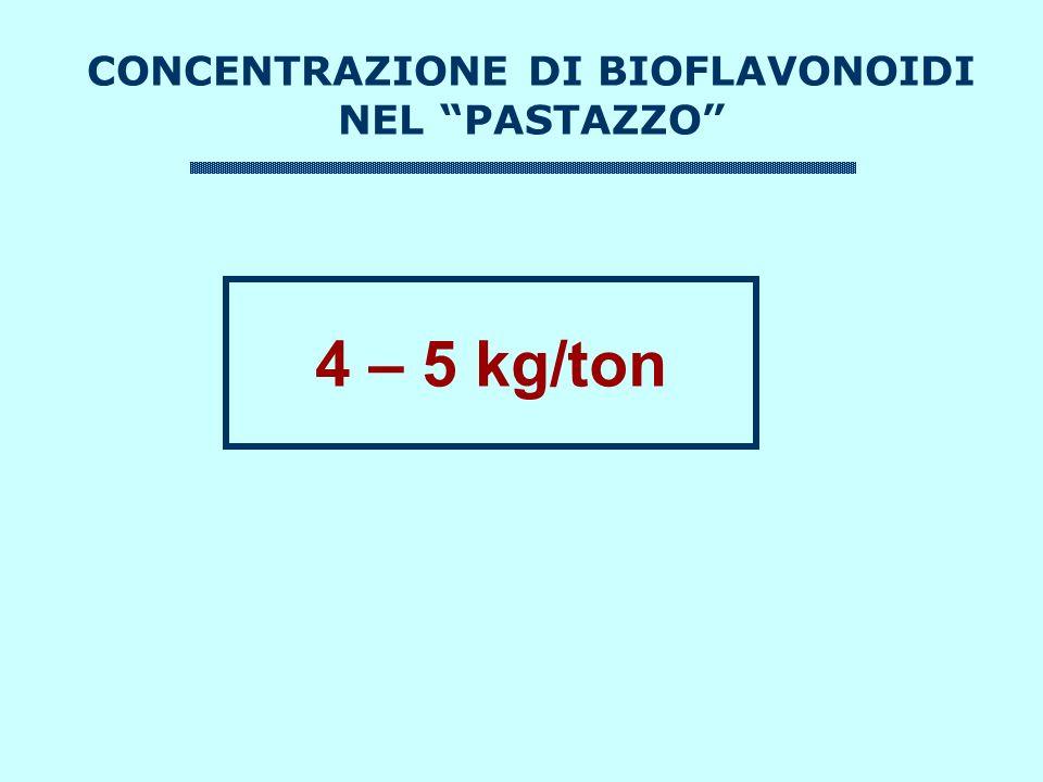 CONCENTRAZIONE DI BIOFLAVONOIDI NEL PASTAZZO 4 – 5 kg/ton