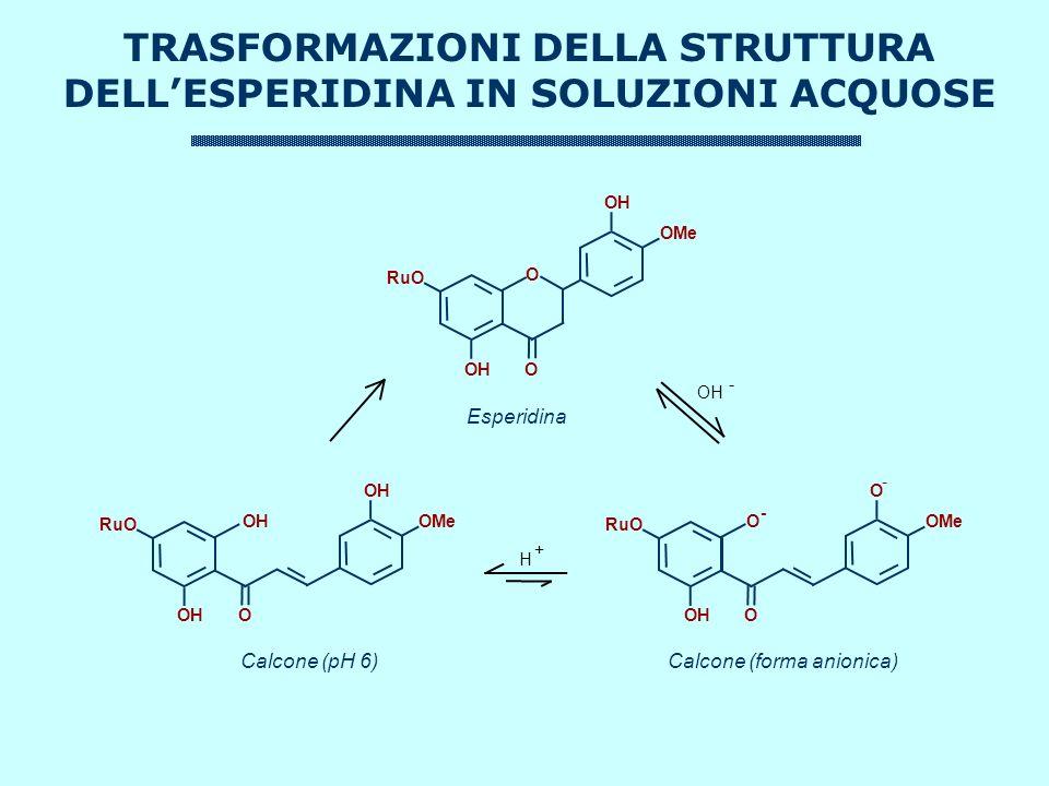 TRASFORMAZIONI DELLA STRUTTURA DELLESPERIDINA IN SOLUZIONI ACQUOSE O OOH OMe RuO O OOH RuO - O OMe - OH O RuO OH OMe OH - H + Esperidina Calcone (pH 6)Calcone (forma anionica)