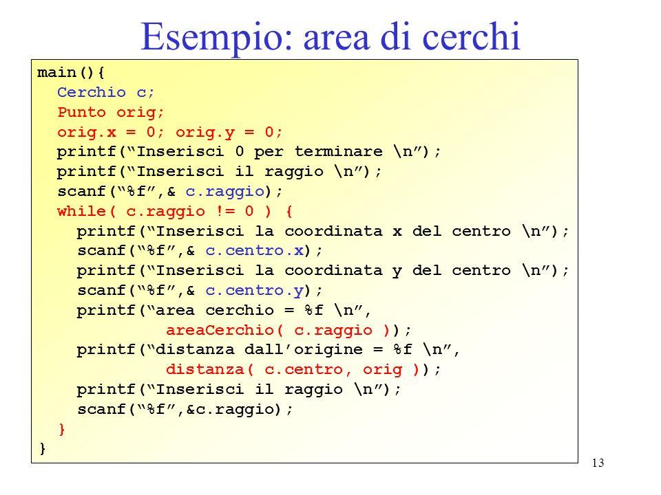 13 Esempio: area di cerchi main(){ Cerchio c; Punto orig; orig.x = 0; orig.y = 0; printf(Inserisci 0 per terminare \n); printf(Inserisci il raggio \n); scanf(%f,& c.raggio); while( c.raggio != 0 ) { printf(Inserisci la coordinata x del centro \n); scanf(%f,& c.centro.x); printf(Inserisci la coordinata y del centro \n); scanf(%f,& c.centro.y); printf(area cerchio = %f \n, areaCerchio( c.raggio )); printf(distanza dallorigine = %f \n, distanza( c.centro, orig )); printf(Inserisci il raggio \n); scanf(%f,&c.raggio); }