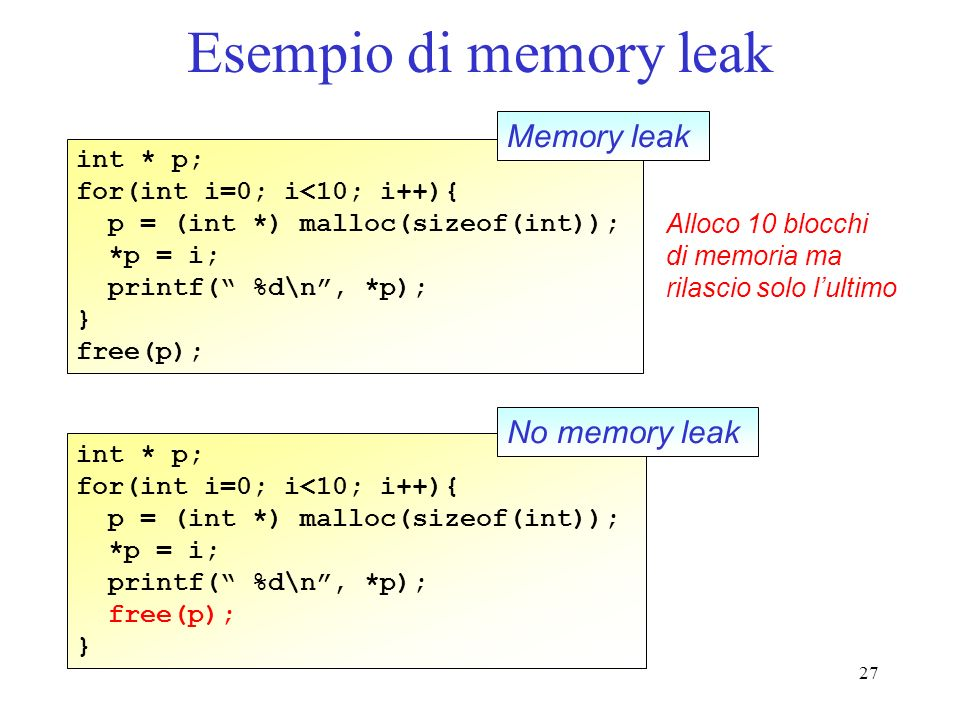 27 Esempio di memory leak int * p; for(int i=0; i<10; i++){ p = (int *) malloc(sizeof(int)); *p = i; printf( %d\n, *p); } free(p); int * p; for(int i=0; i<10; i++){ p = (int *) malloc(sizeof(int)); *p = i; printf( %d\n, *p); free(p); } Memory leak Alloco 10 blocchi di memoria ma rilascio solo lultimo No memory leak