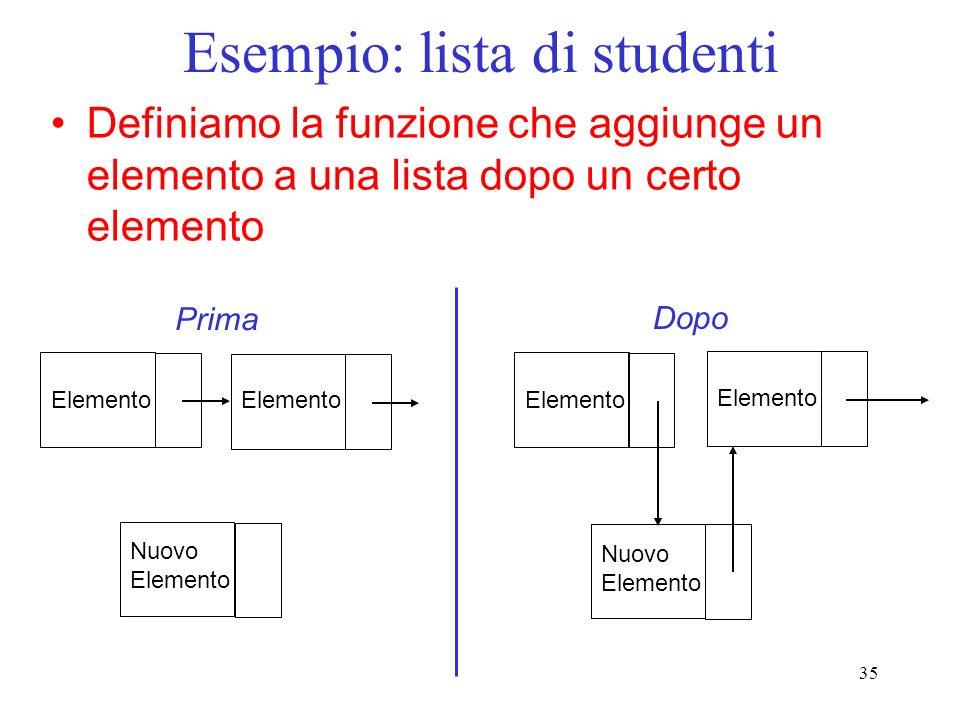 35 Esempio: lista di studenti Definiamo la funzione che aggiunge un elemento a una lista dopo un certo elemento Elemento Nuovo Elemento Nuovo Elemento Prima Dopo
