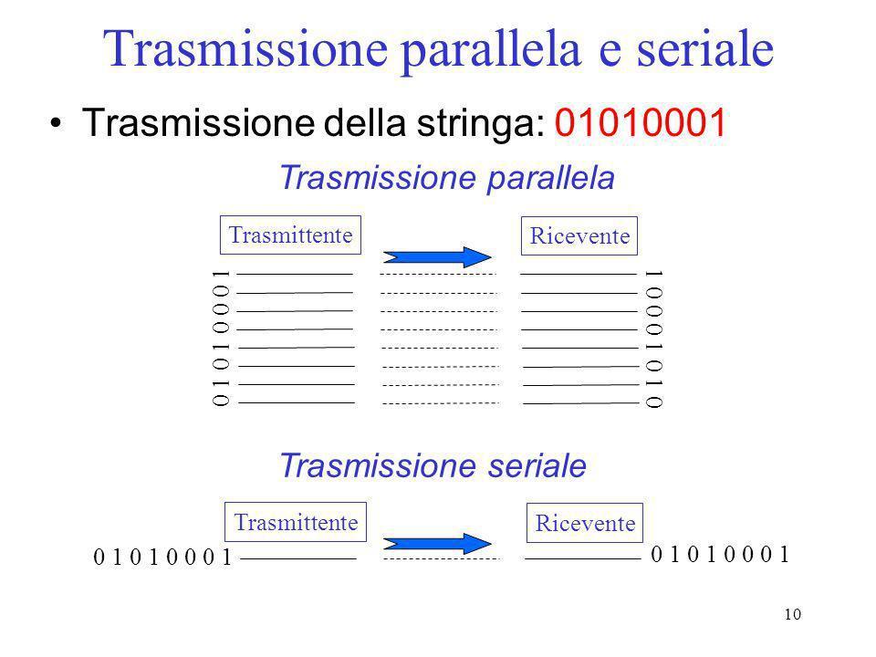 10 Trasmissione parallela e seriale Trasmissione della stringa: 01010001 Trasmissione parallela 0 1 0 1 0 0 0 1 Trasmittente 1 0 0 0 1 0 1 0 Ricevente