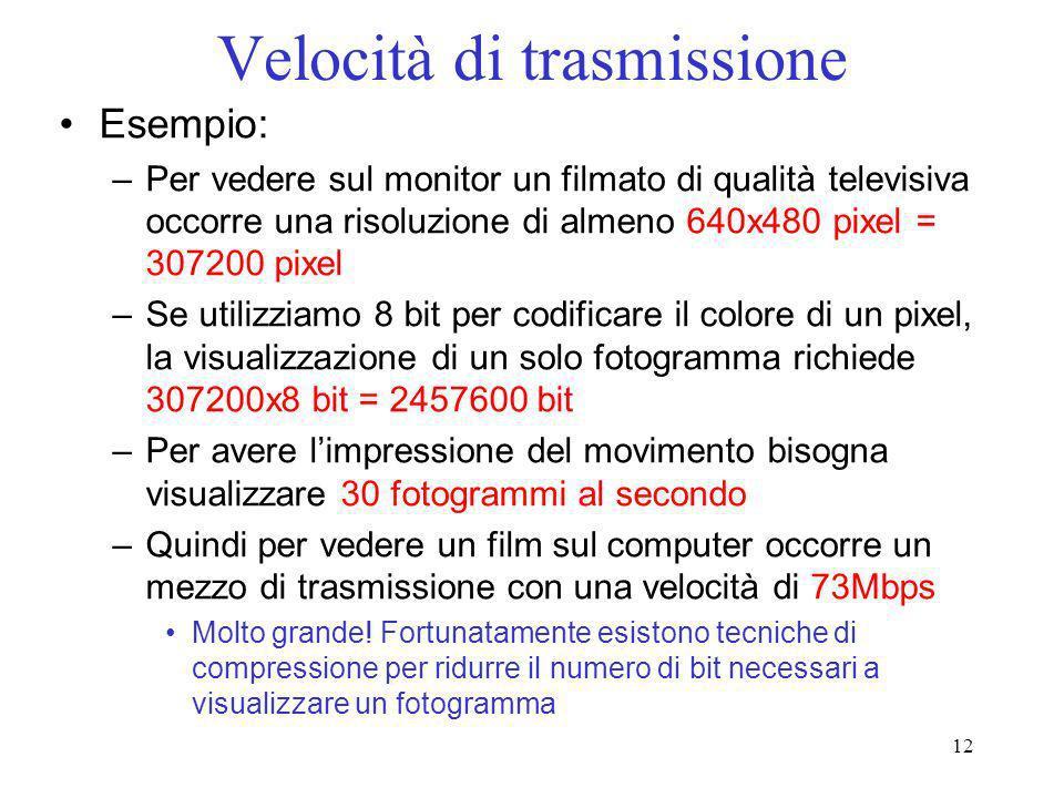 12 Velocità di trasmissione Esempio: –Per vedere sul monitor un filmato di qualità televisiva occorre una risoluzione di almeno 640x480 pixel = 307200