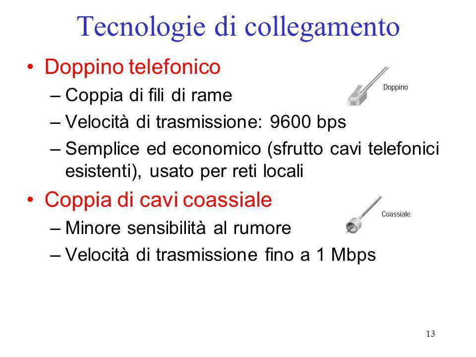 13 Tecnologie di collegamento Doppino telefonico –Coppia di fili di rame –Velocità di trasmissione: 9600 bps –Semplice ed economico (sfrutto cavi tele