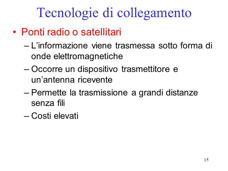 15 Tecnologie di collegamento Ponti radio o satellitari –Linformazione viene trasmessa sotto forma di onde elettromagnetiche –Occorre un dispositivo t