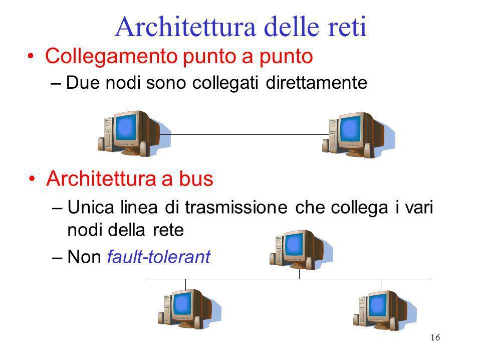 16 Architettura delle reti Collegamento punto a punto –Due nodi sono collegati direttamente Architettura a bus –Unica linea di trasmissione che colleg