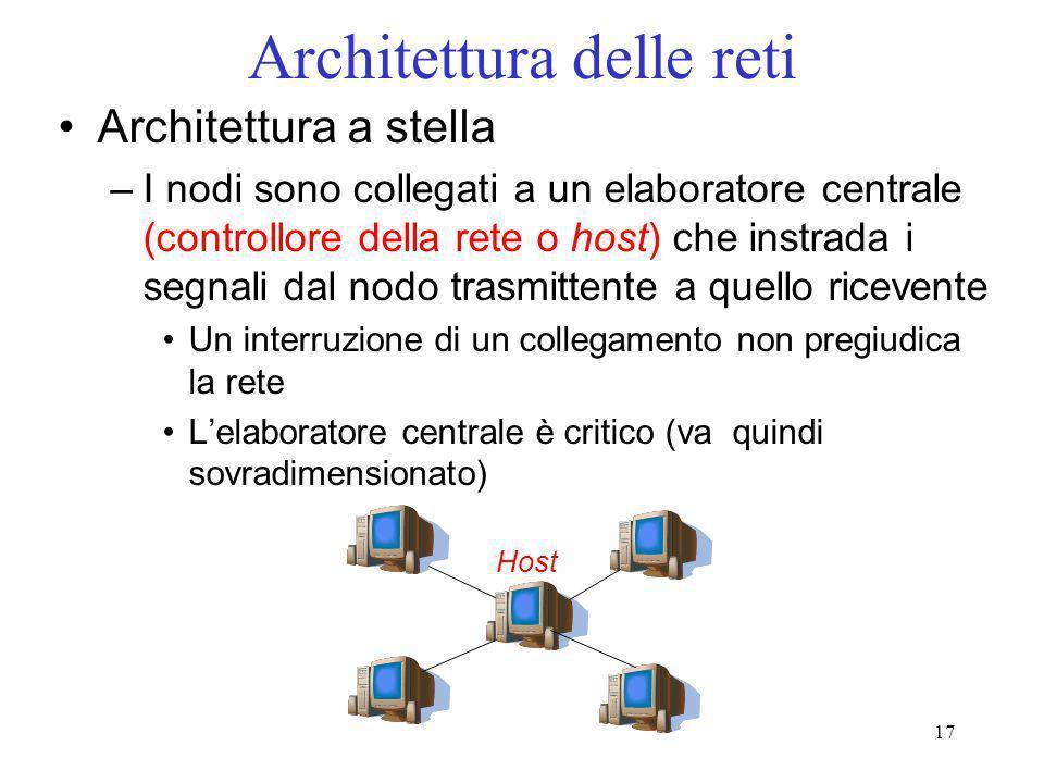 17 Architettura delle reti Architettura a stella –I nodi sono collegati a un elaboratore centrale (controllore della rete o host) che instrada i segna