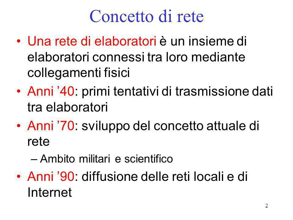 2 Concetto di rete Una rete di elaboratori è un insieme di elaboratori connessi tra loro mediante collegamenti fisici Anni 40: primi tentativi di tras