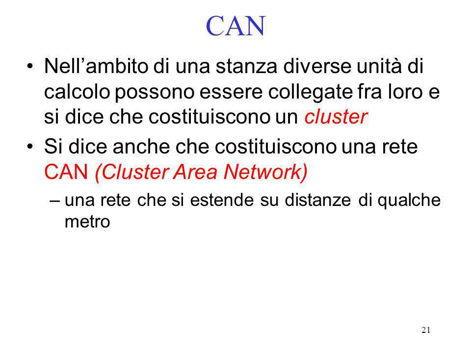 21 CAN Nellambito di una stanza diverse unità di calcolo possono essere collegate fra loro e si dice che costituiscono un cluster Si dice anche che co