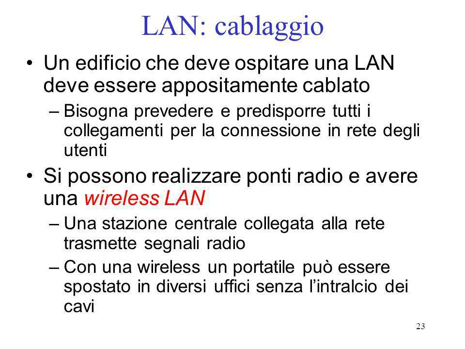 23 LAN: cablaggio Un edificio che deve ospitare una LAN deve essere appositamente cablato –Bisogna prevedere e predisporre tutti i collegamenti per la