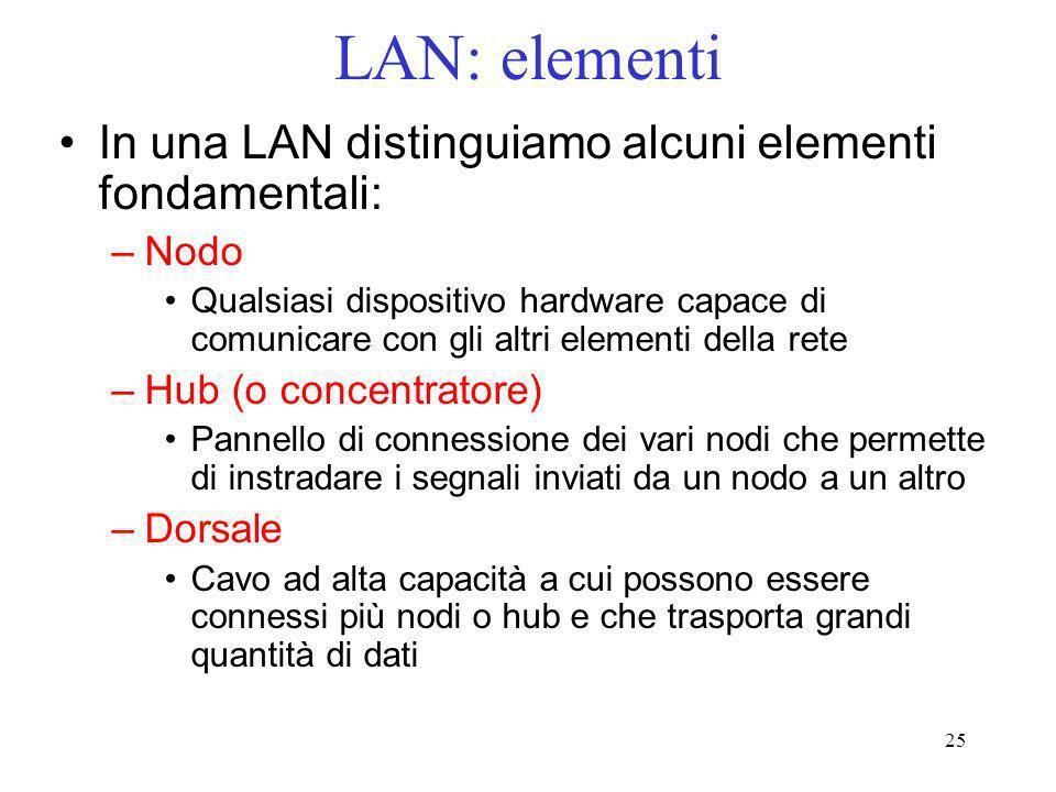 25 LAN: elementi In una LAN distinguiamo alcuni elementi fondamentali: –Nodo Qualsiasi dispositivo hardware capace di comunicare con gli altri element