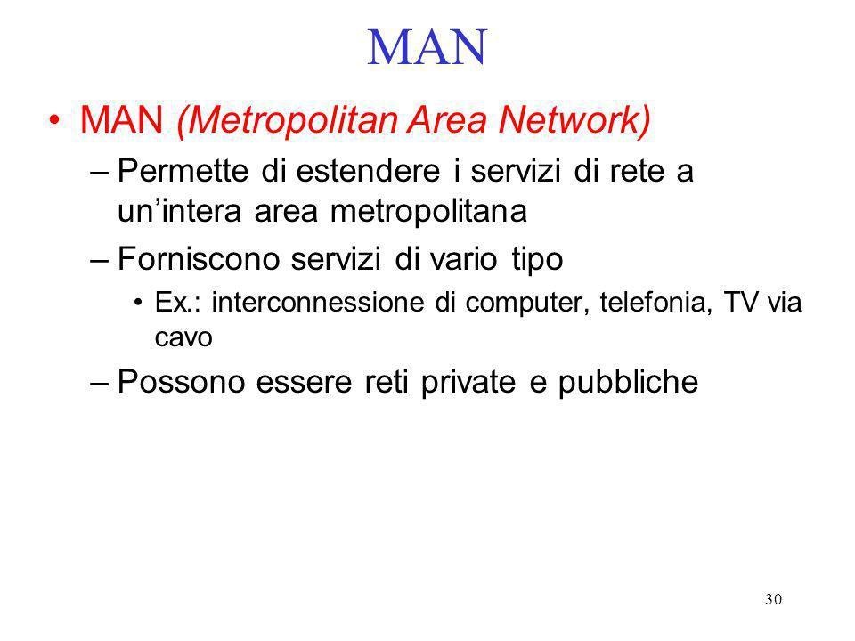 30 MAN MAN (Metropolitan Area Network) –Permette di estendere i servizi di rete a unintera area metropolitana –Forniscono servizi di vario tipo Ex.: i